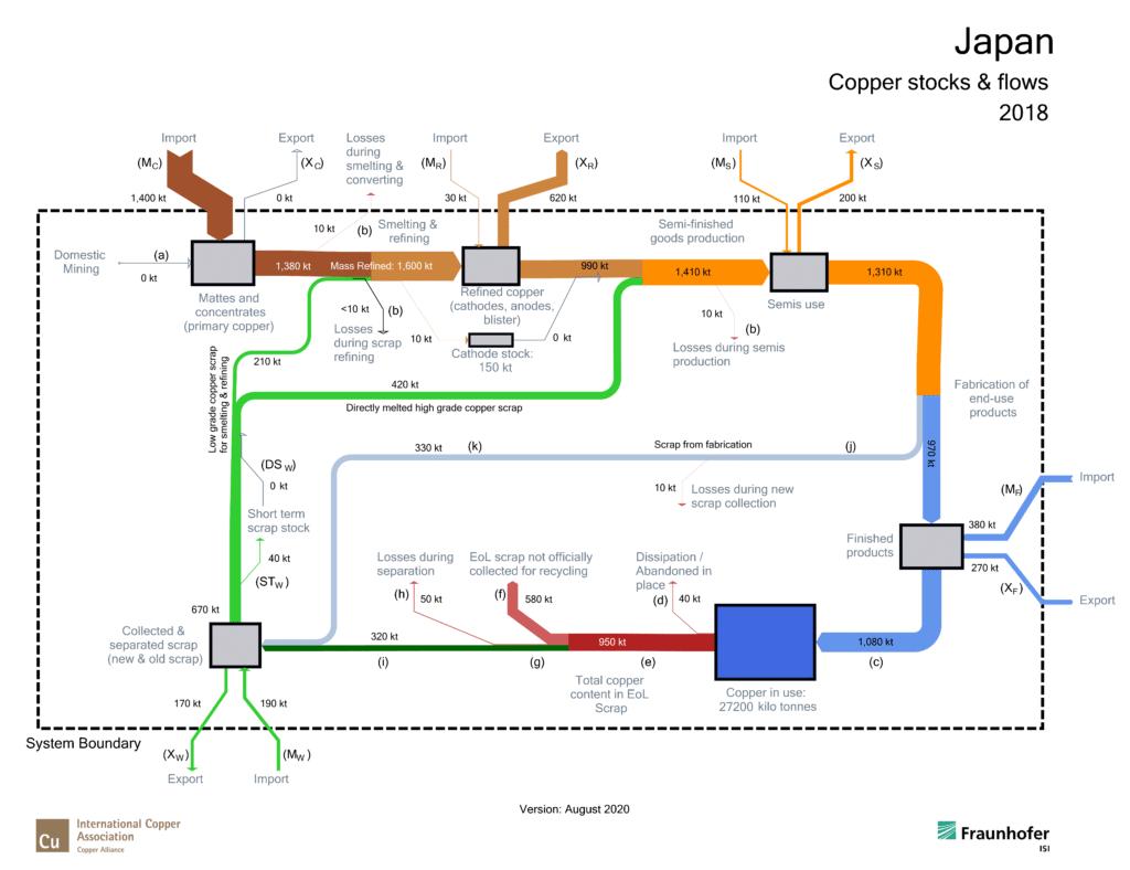 JP_2018-2020-08-20