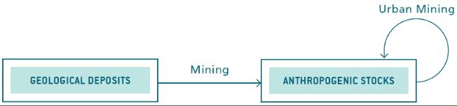 urban-mining3