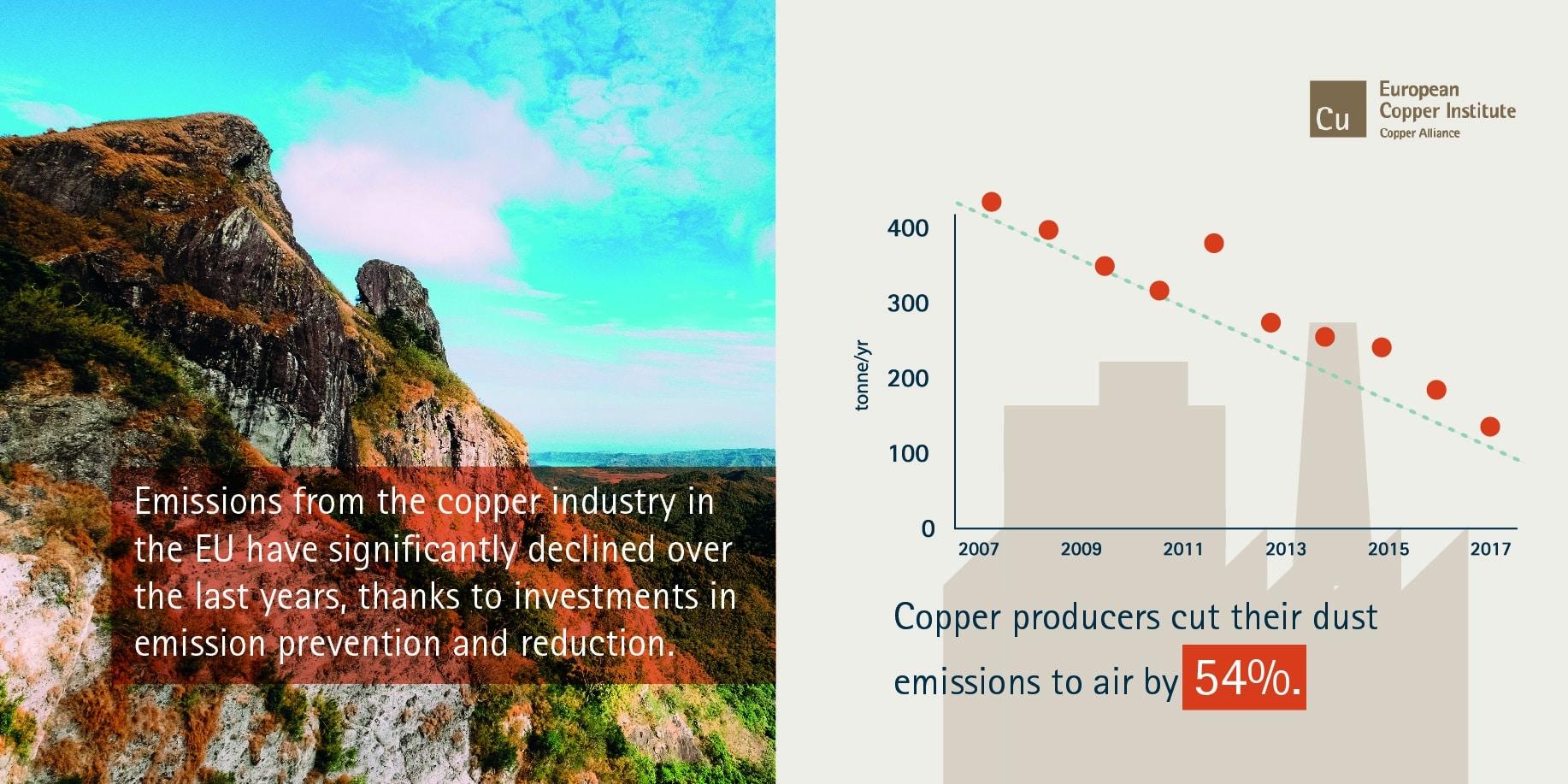 eci-dust-emissions-infographic_final