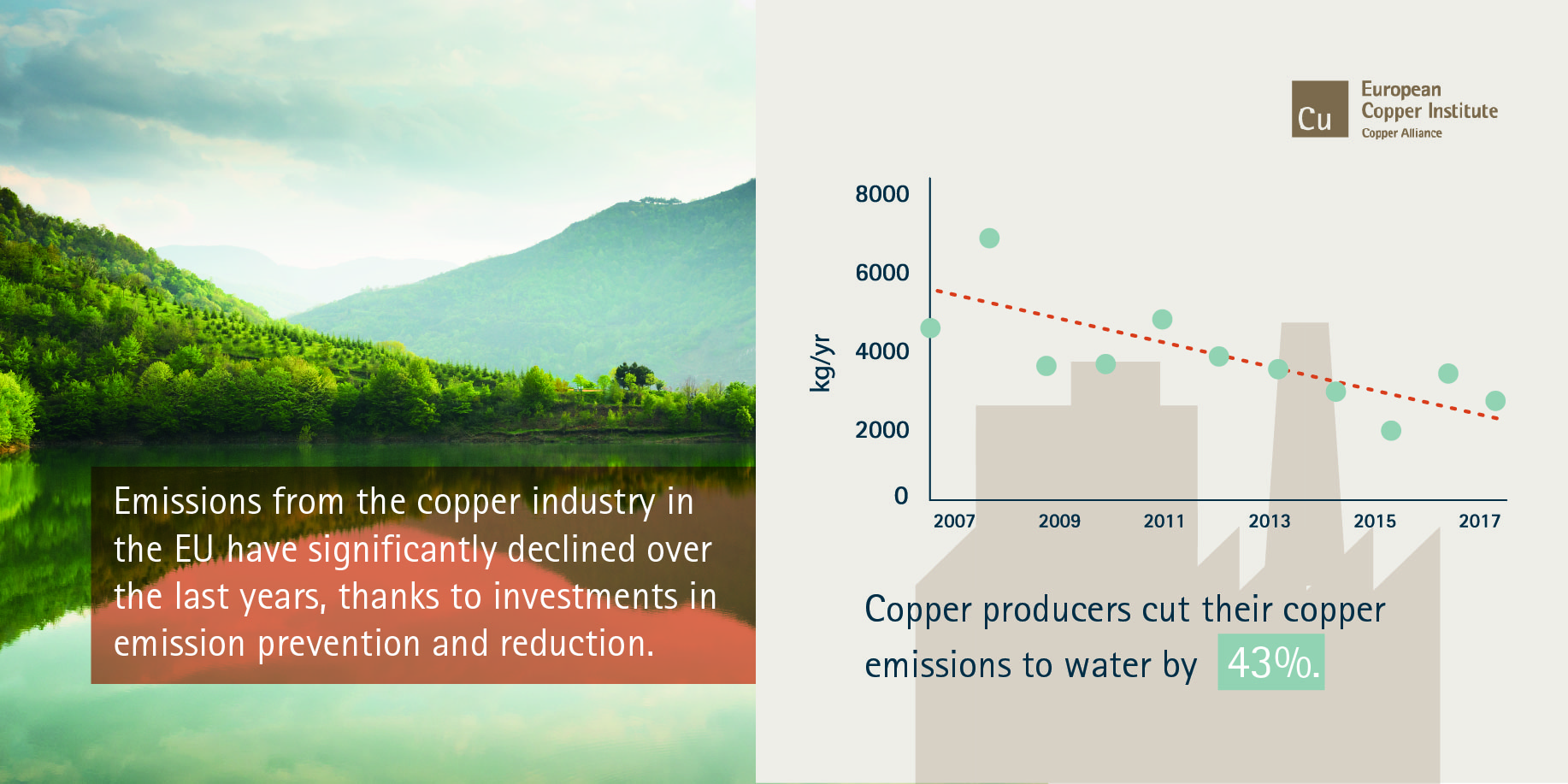 eci-water-emissions-infographic_final